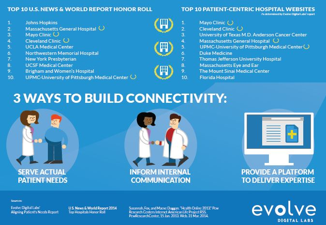 Webcare digital Hospital Reportt